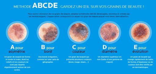 abcde cancer peau